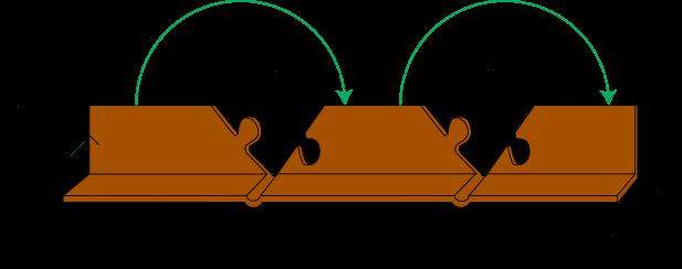 kartonski kutnici r profili - skica